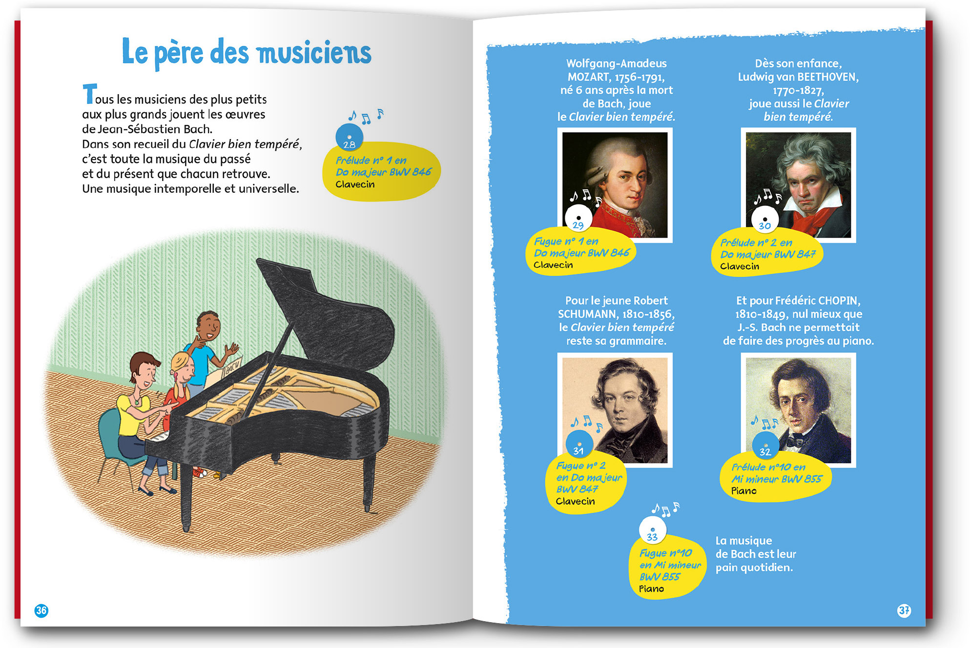 Extraits L'offrande musicale